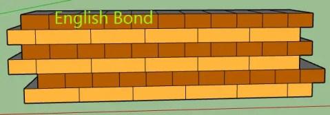 types of bonds in brick masonry-English bond