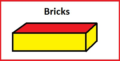 Standard brick size in India, Nepal, and Pakistan