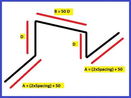 How to calculate cutting length in bar bending schedule? Numerical Example