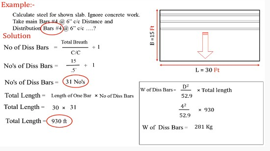 How to calculate steel quantity for slab- Step By Step