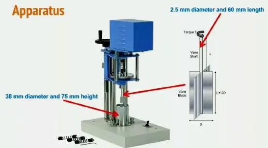 Vane shear test apparatus