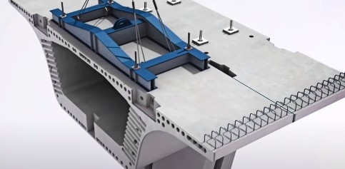 Box girder bridges | Types, Components, Specification