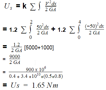 Strain energy formula for simply supported beam with point load