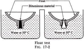 float-test-of-bitumen