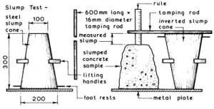 Slump Test on Concrete