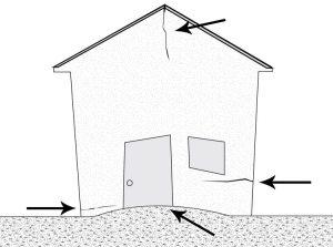 Movement of Foundation Adjoining Soil
