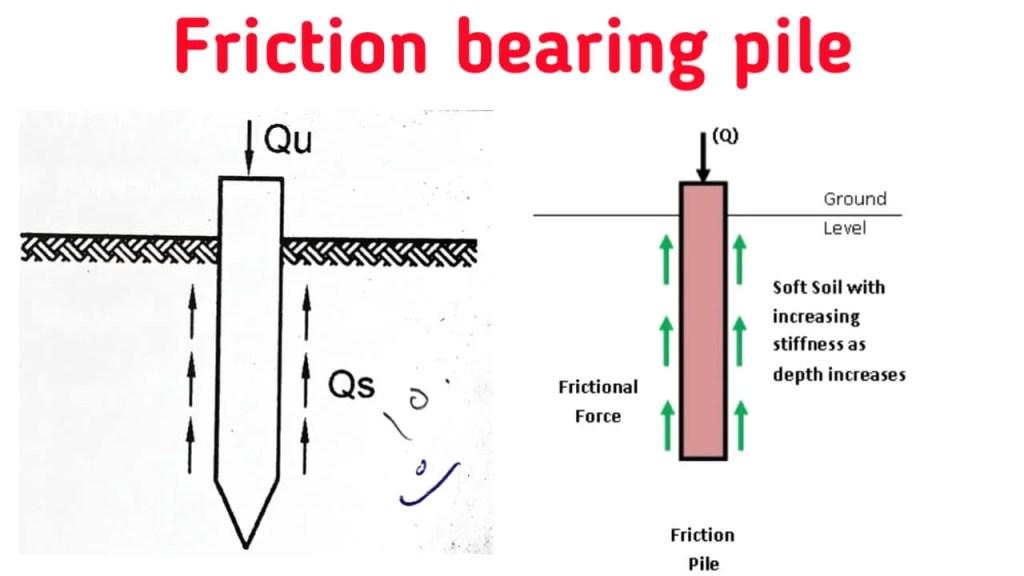 friction-pile