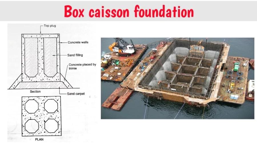 box caisson foundation image