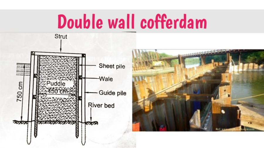 double wall cofferdam images