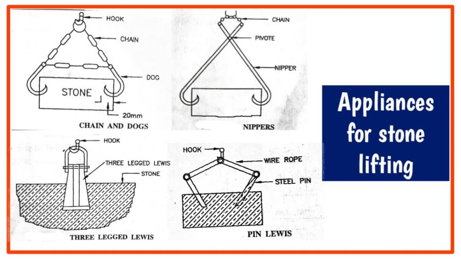 appliances for stone lifting