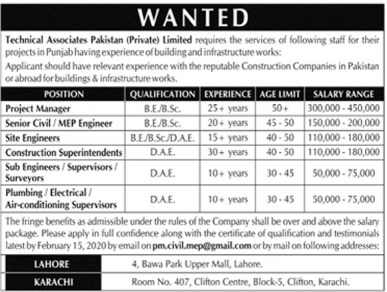Sunday Jobs Civilengineerspk 2-2-2020