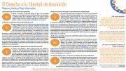 El Derecho a la Libertad de Asociación – Maina Kiai