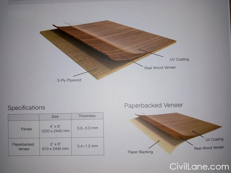 Prefinished Wood Veneer Panels Advantages