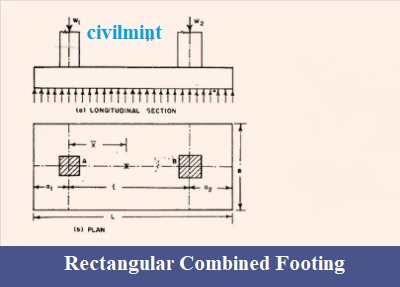Rectangular Combined Footing
