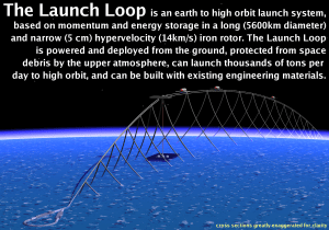 Launch Loops are like sky railways