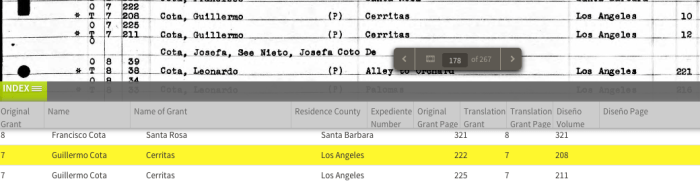 Nieto Rancho - Cota Guillermo - California Spanish Archives - Ancestry