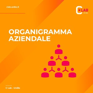 Esercitazione: organigramma aziendale – 24 aprile 2020