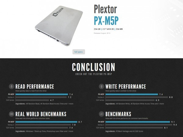 plextor-m5p-benchmarks