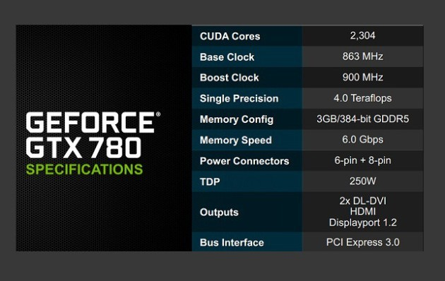 geforce-gtx-780-specs
