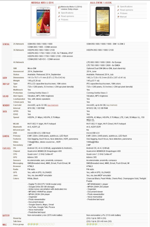 Especificacoes-Zenfone5-Moto G 2-2014