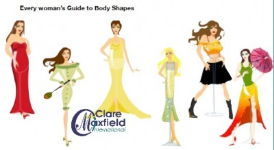 body shapes 2
