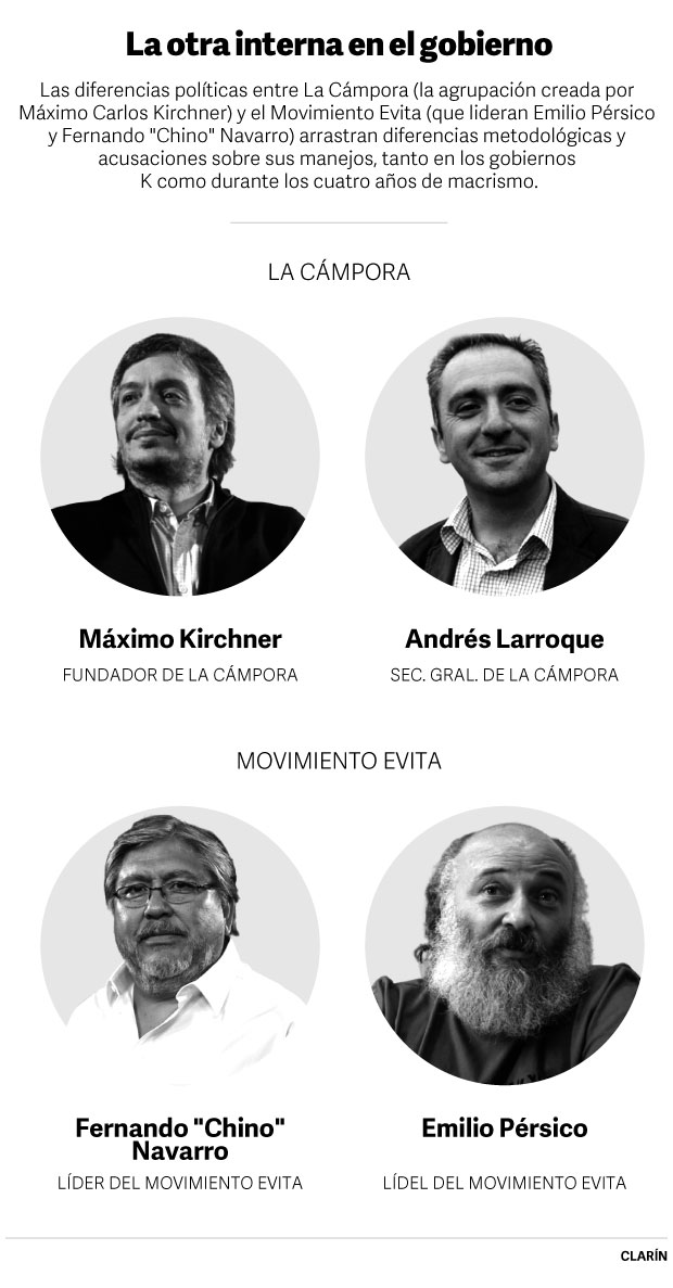 La Campora y Movimiento Evita