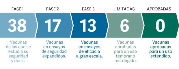 tracker-vacunas