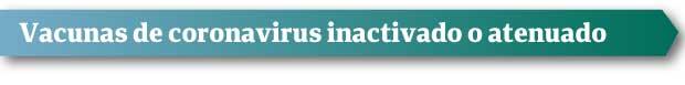 vacunas-coronavirus-atenuado