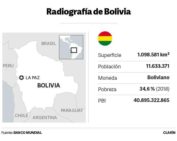 radiography-bolivia