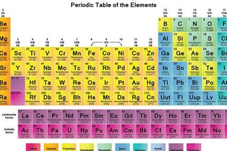free cover letter tabla periodica de los elementos actualizada pdf new tabla peri dica aplicaciones android en google play new regresando a la escuela