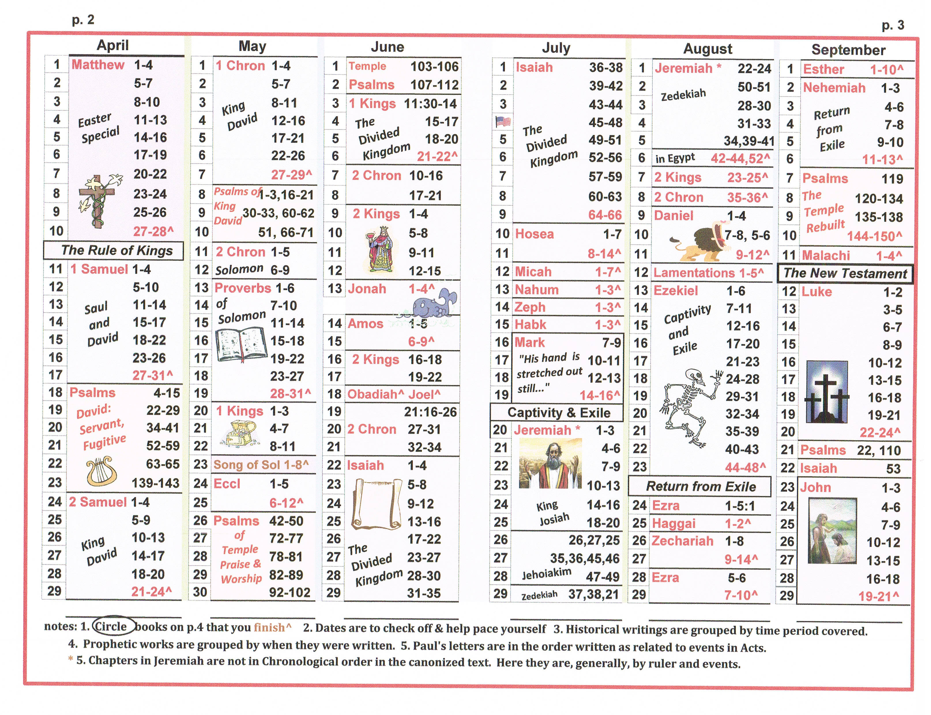 Search Results For Chinese Calendar Gender Prediction 201
