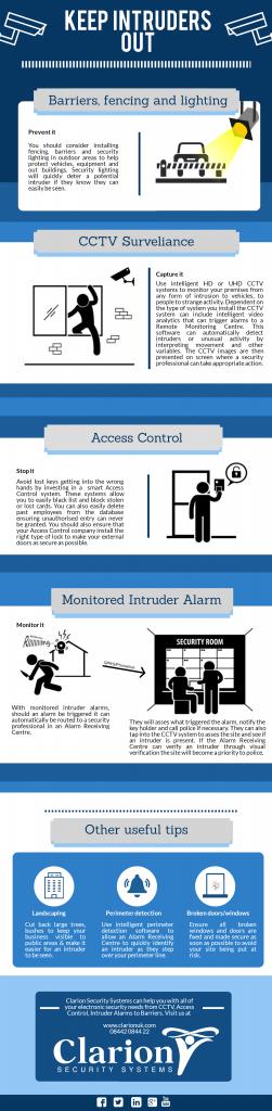 Security Alarm Vacancies