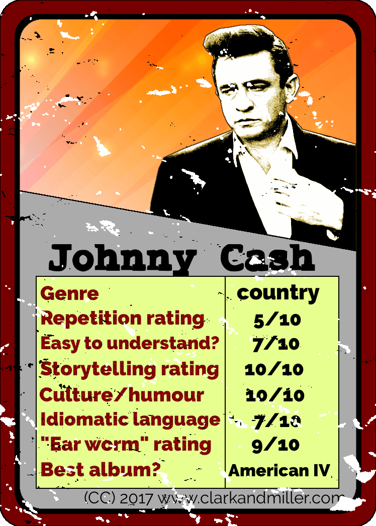 Johnny Cash Top Trumps Card