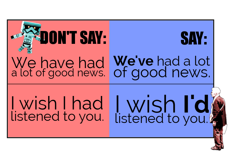 Contractions in English - Have and Had