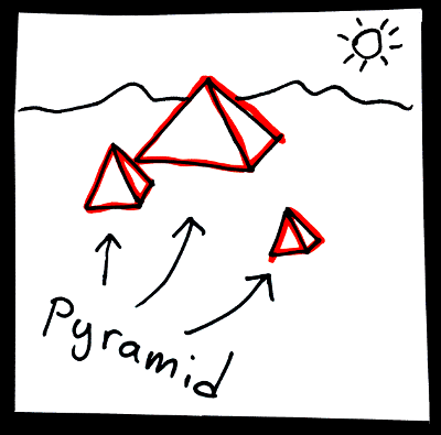 Shapes in English: pyramid