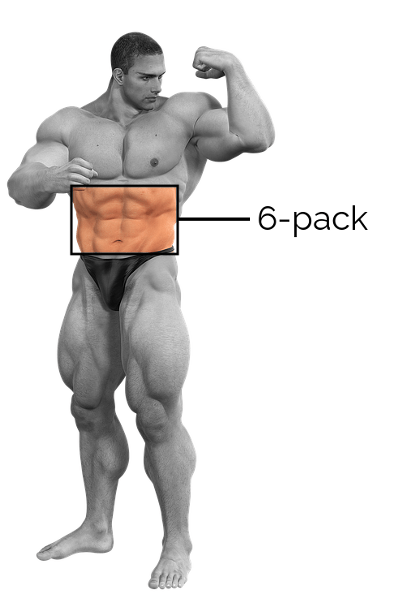 Man with a 6-pack