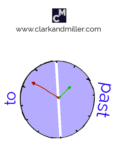 """A clock face showing the areas for """"to"""" and """"past"""""""