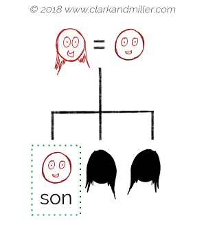 Family tree with son