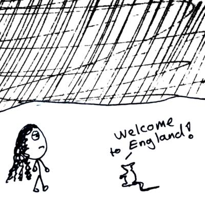 Weather vocabulary: English weather