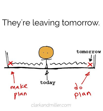 stick figure on timeline with plans