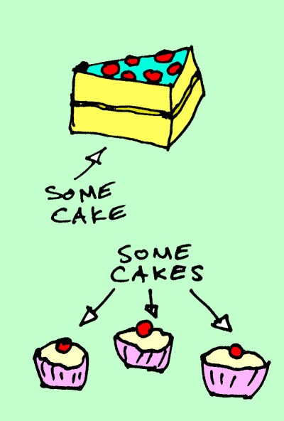 """A piece of cake labelled """"some cake""""; three cupcakes labelled """"some cakes"""""""
