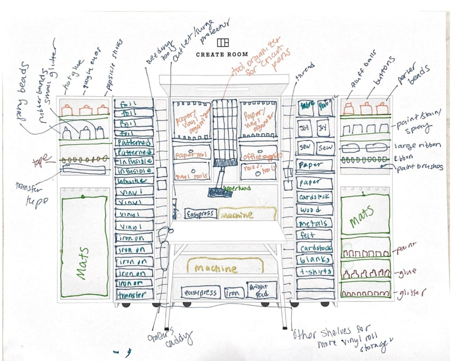 A diagram of a dreambox