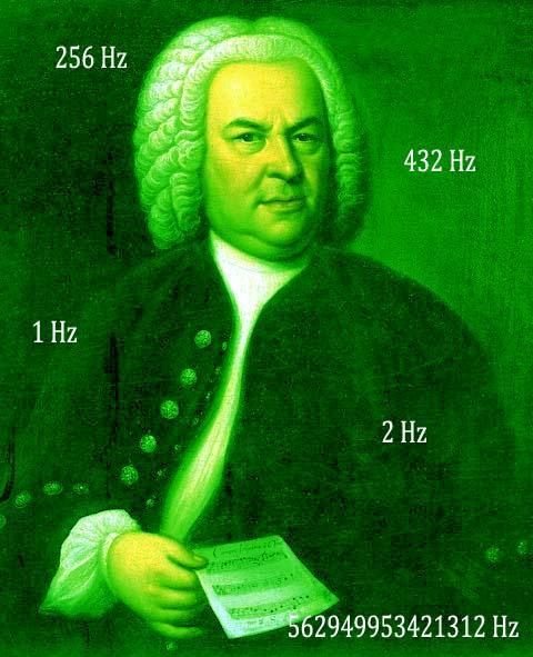 The Best 432 Hz Music