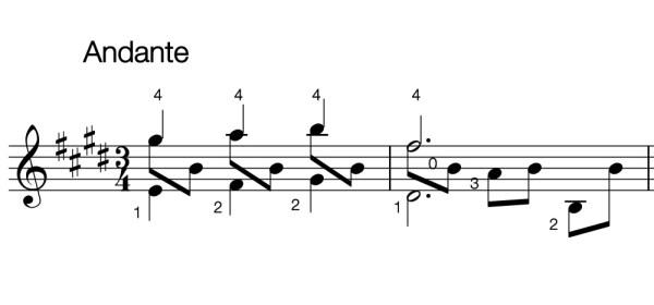 Lagrima classical guitar guide finger example