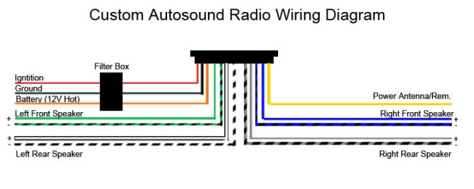 19611967 buick lesabre radio usa630