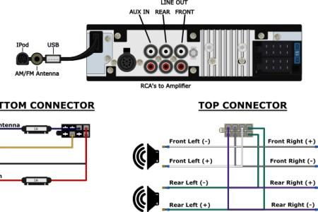 Custom Autosound Wiring Diagram - Best site wiring harness