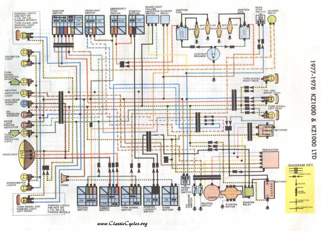 Wire Diagram Kawasaki