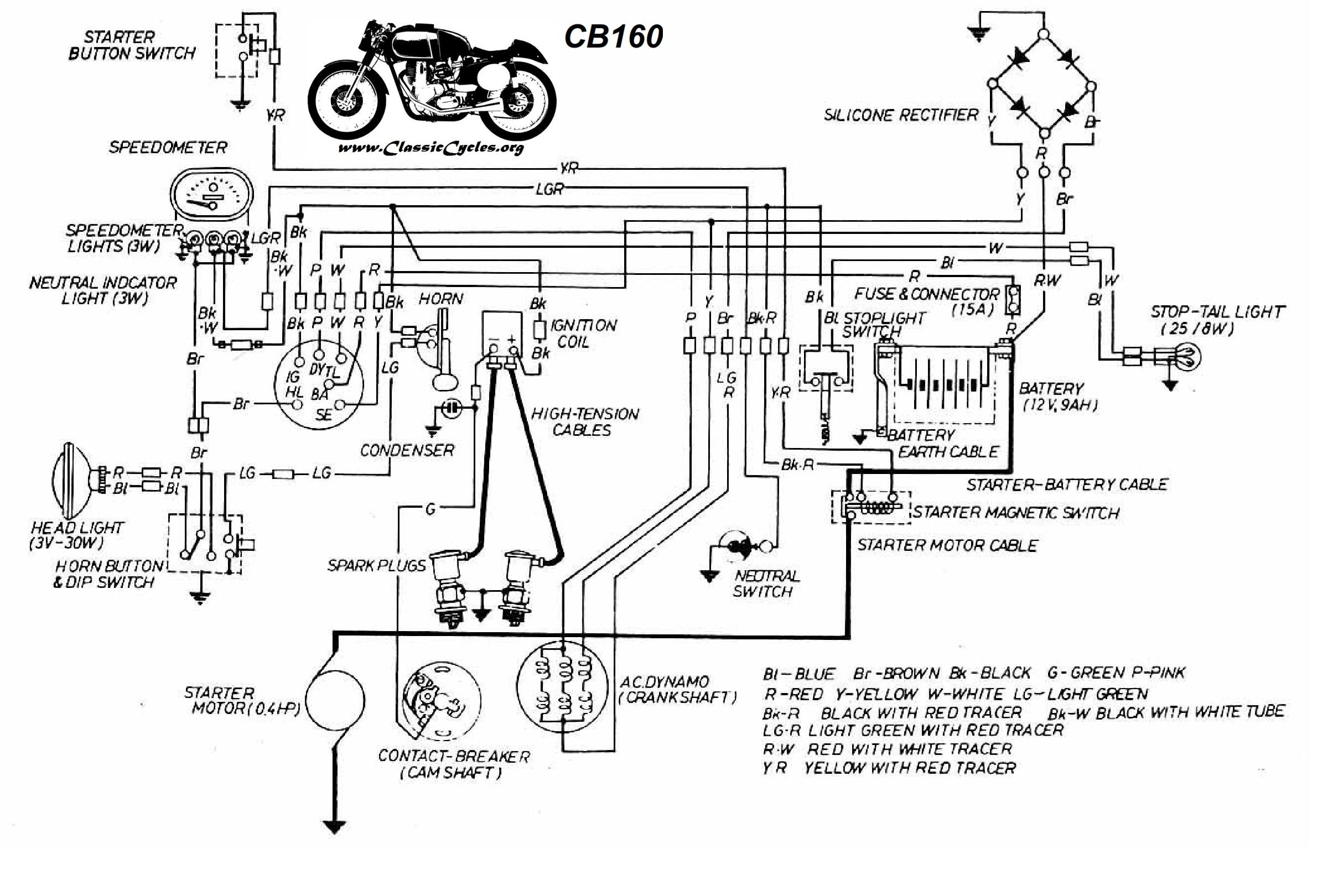 Diagram Simple Motorcycle Wiring Diagram Vintage Race