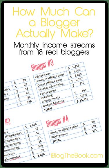iBlog-Money