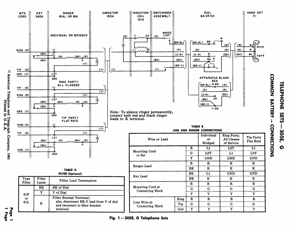 phone wiring diagram facbooik com Home Phone Wiring Diagram old phone wiring diagram plug and socket pst line jacks and how home phone wiring diagram